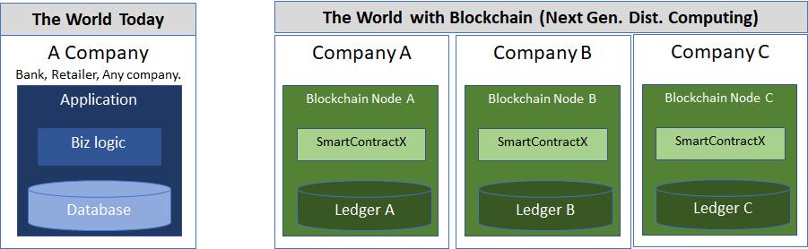 https://energy-blockchain.org/wp-content/uploads/2020/05/2.png